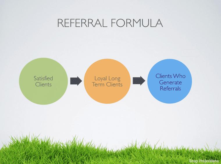 Referral Formula for Financial Advisors